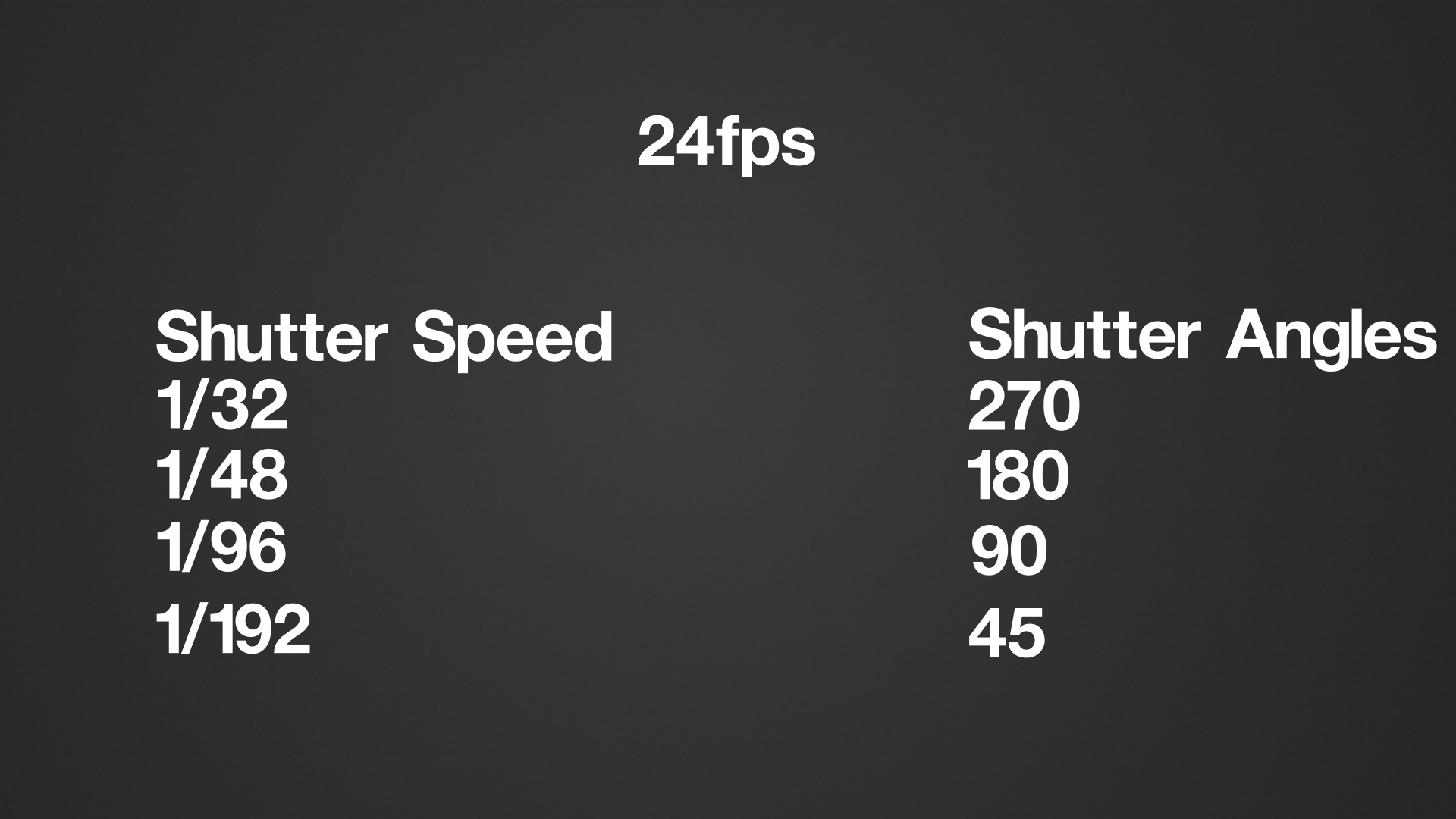shutter speed and shutter angle explained indie tips shutter angle