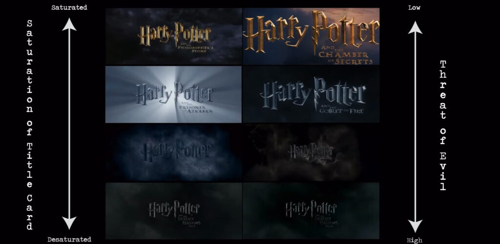 Harry-Potter-titles